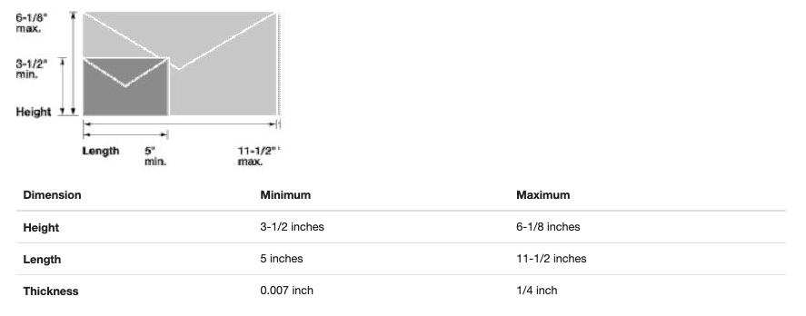 USPS Letter minimum size requirements