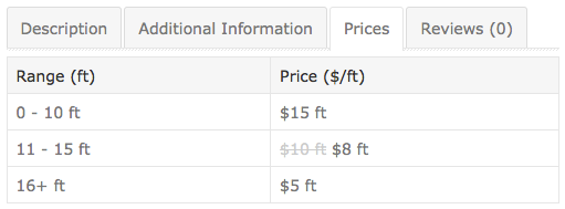 Prices are always up to date on the frontend thanks to a simple yet powerful shortcode