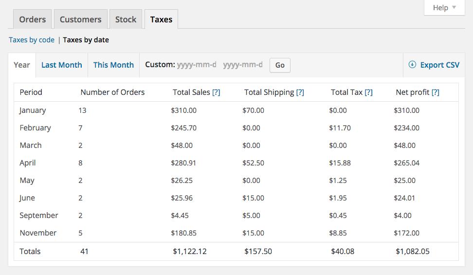 Setting up Taxes in WooCommerce - WooCommerce Docs