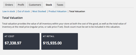 WooCommerce Cost of Goods total valuation