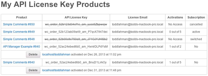 My API Keys