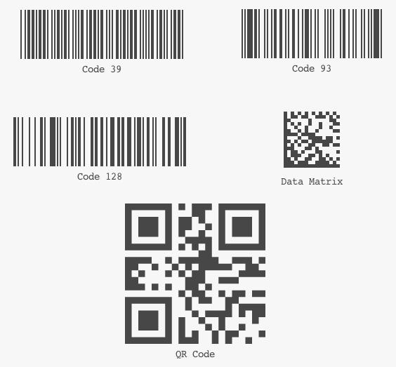 Examples of the five available barcode types