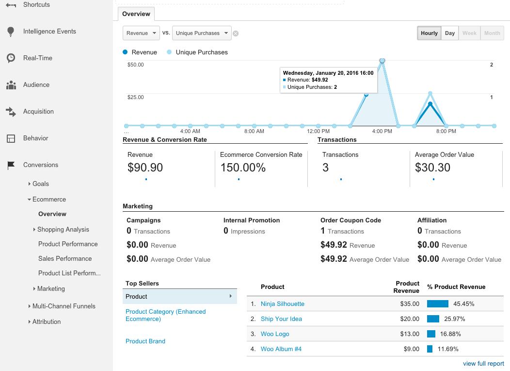 Woocommerce Google Analytics Pro Woocommerce