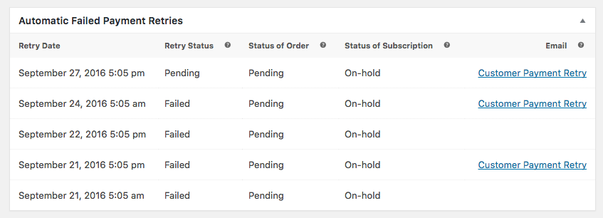 Failed Recurring Payment Retry Metabox on Edit Order screen