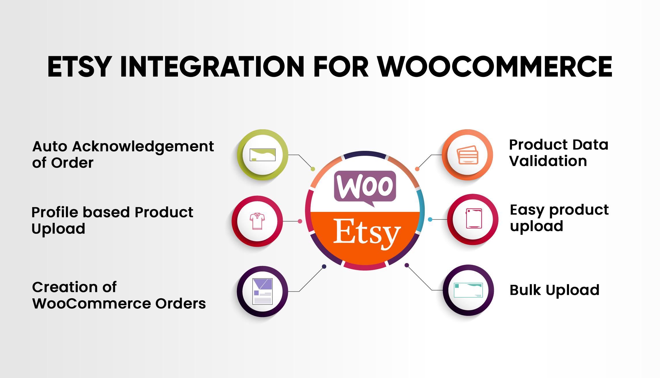 Etsy WooCommerce integration
